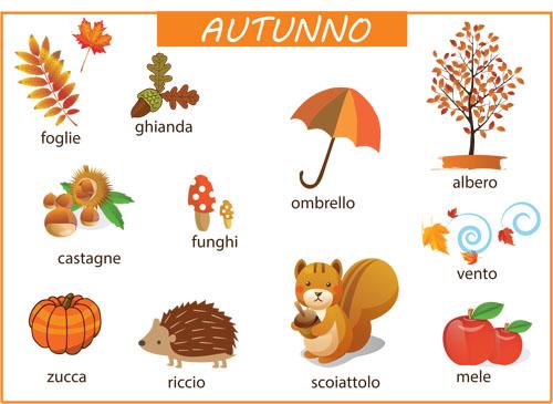 cartellone con le parole dell autunno scuola primaria