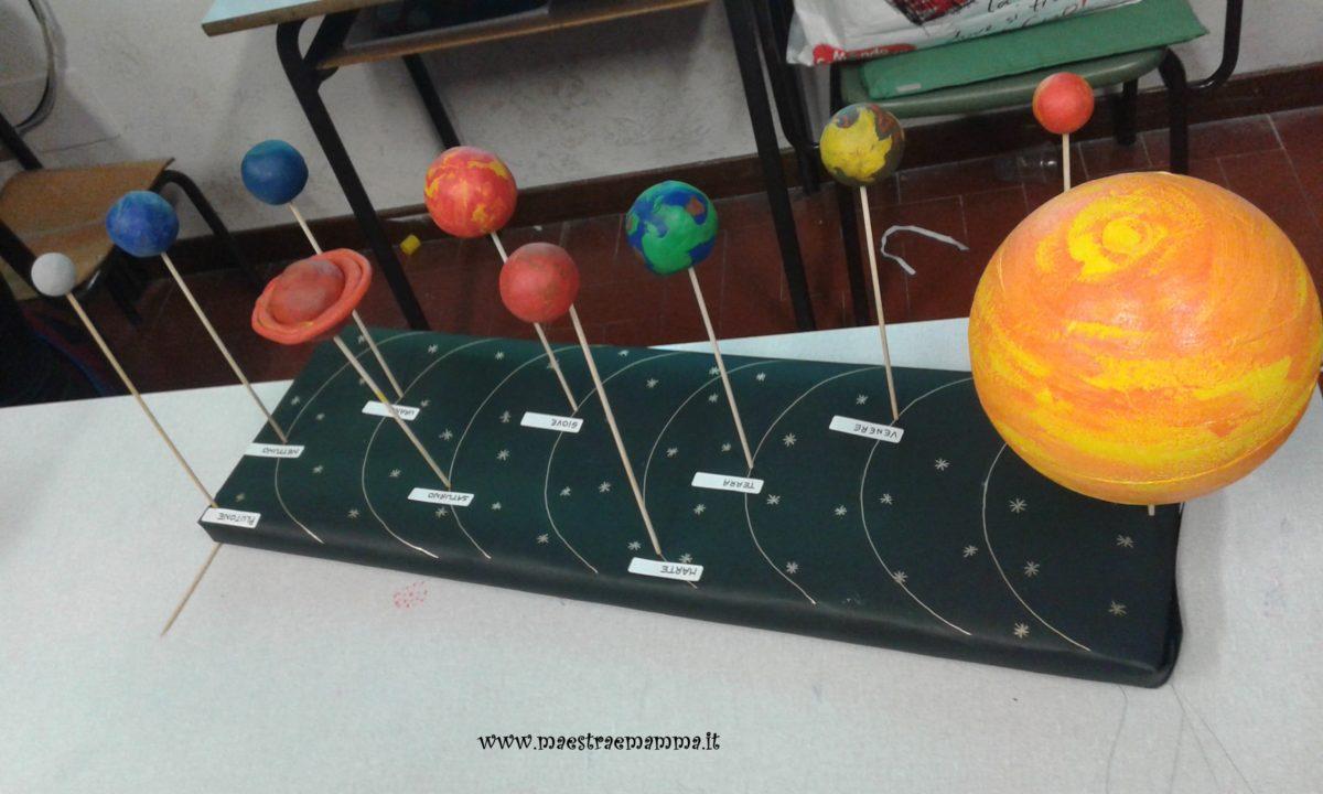 Come Fare un Modellino del Sistema Solare: 15 Passaggi