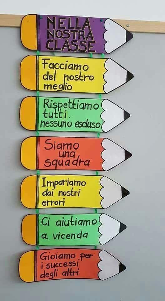 raccolta-materiale-insegnamento-educazione-civica-pannello-cartellone