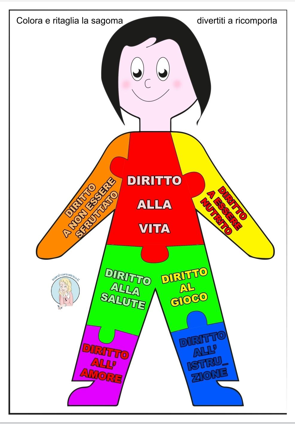 I Diritti dei Bambini 20 novembre – Giornata mondiale dei diritti dell'infanzia - attività didattica da svolgere in classe anche con gli alunni più piccoli